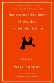 Author: Mark Haddon Published: May 2004 Publisher: Vintage Genre: Literature Format: Trade paperback Pages: 226 pages ISBN-10: 1-400-03271-7 ISBN-13: 978-1-400-03271-6 Goodreads | Amazon Grade Sheet Characters/char. development: Plot structure: Writing […]